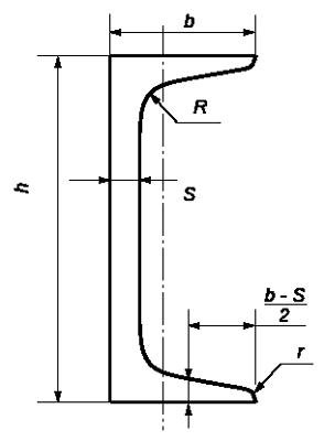 Швеллер с уклоном граней