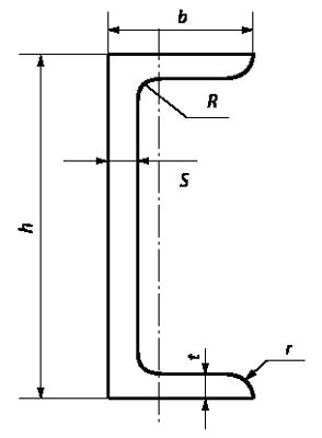 Швеллер с параллельными гранями